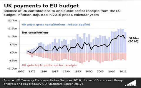 uk-payments-to-EU-budget.jpg